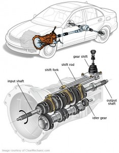 Thunder Bay auto transmission repair